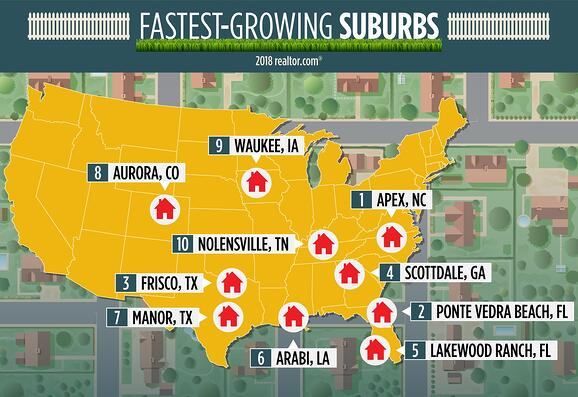 Nocatee Named 2 Fastest Growing Suburb In America