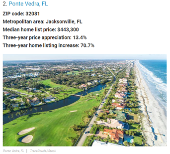 Fastest Growing Suburbs 2018 by Realtor.com